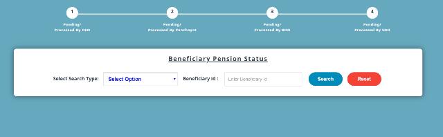 SSPMIS Payment Status बिहार वृद्धजन पेंशन योजना का स्टेटस देखने के लिए ऑनलाइन प्रक्रिया