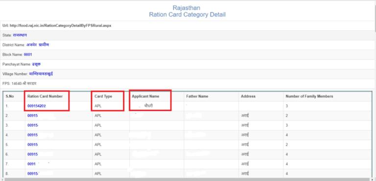 राजस्थान राशन कार्ड जिलेवार लिस्ट देखने की प्रक्रिया