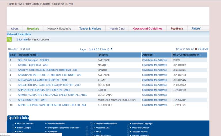 महात्मा ज्योतिबा फुले जन आरोग्य योजना अस्पताल सूची (Hospital List)