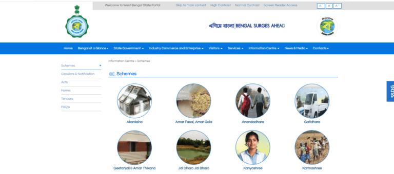 Process To Check Beneficiary List Under the Karma Sathi Prakalpa Scheme