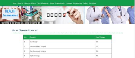 कवर बीमारी की सूची देखने की प्रक्रिया (Atal Ayushman Yojana)