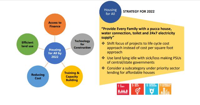 प्रधानमंत्री आवास योजना लिस्ट 2021