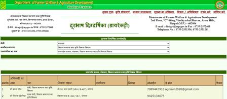 मध्यप्रदेश जय किसान ऋण माफी योजना में आवेदन कैसे करें (संपर्क करें)