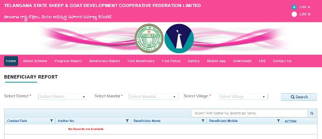 Telangana Sheep Distribution Scheme Search Phase I Beneficiary List