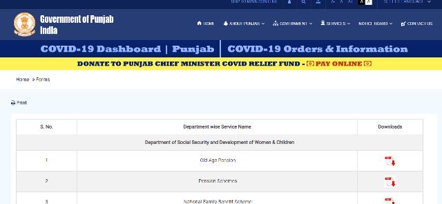 Process To Apply Under Ashirwad Scheme