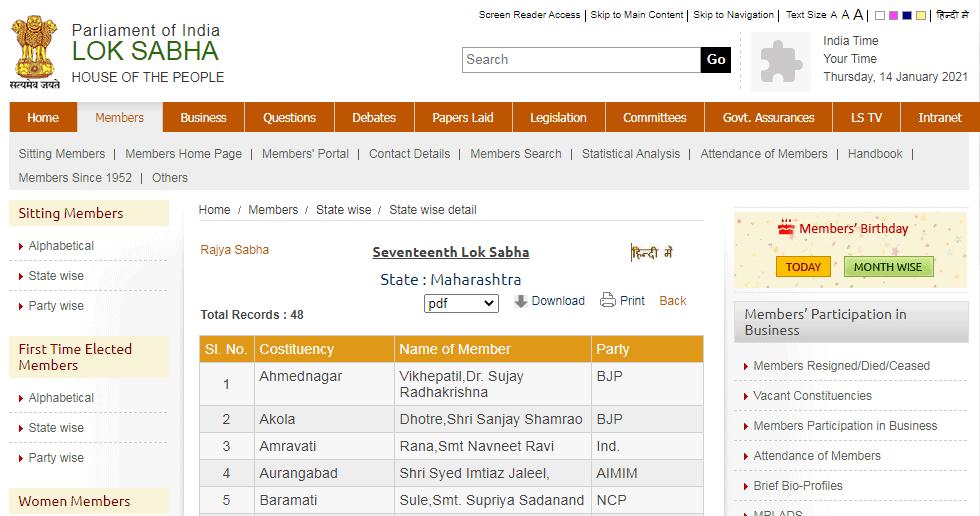 मेंबर सूची देखने की प्रक्रिया lok sabha