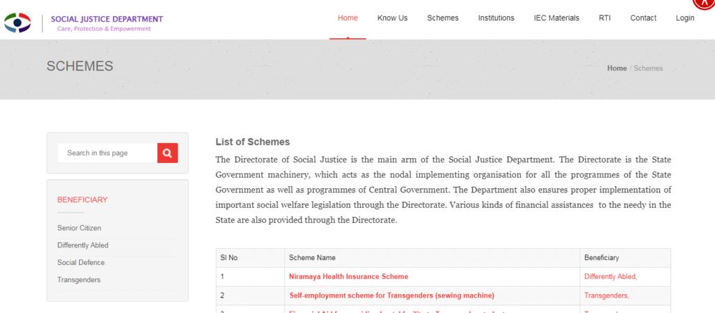 Process To Apply Under Kerala Swasraya Scheme
