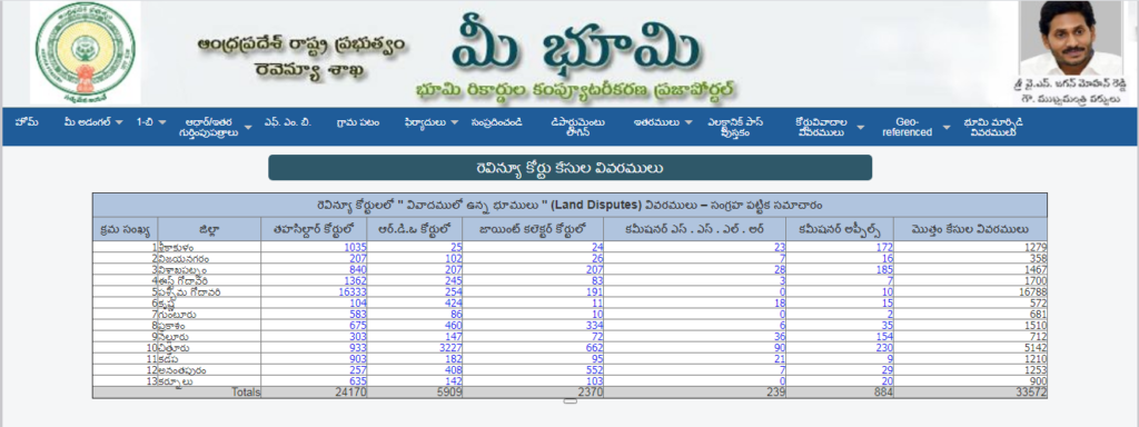 To View Details Of Revenue Court Cases