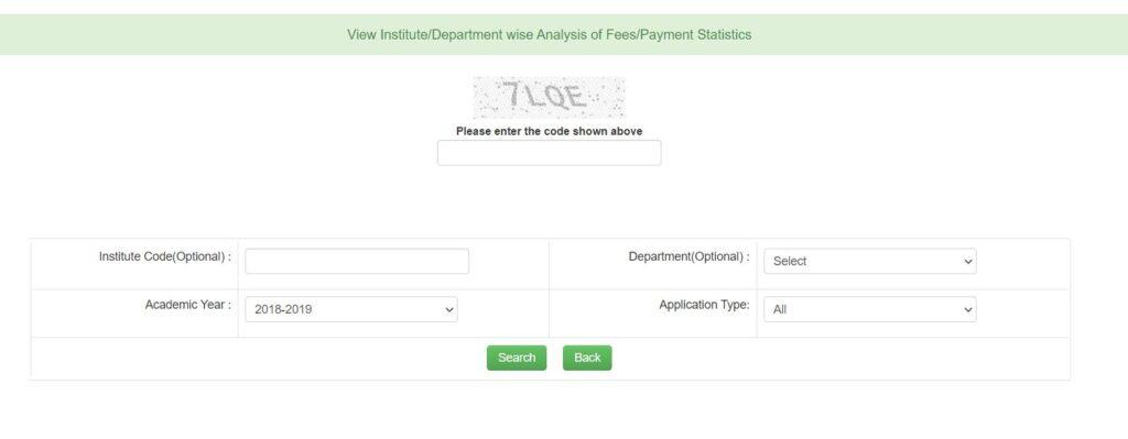 कोर्सेज पेड़ फीस डिस्ट्रीब्यूशन इंस्टिट्यूट वाइस देखने की प्रक्रिया